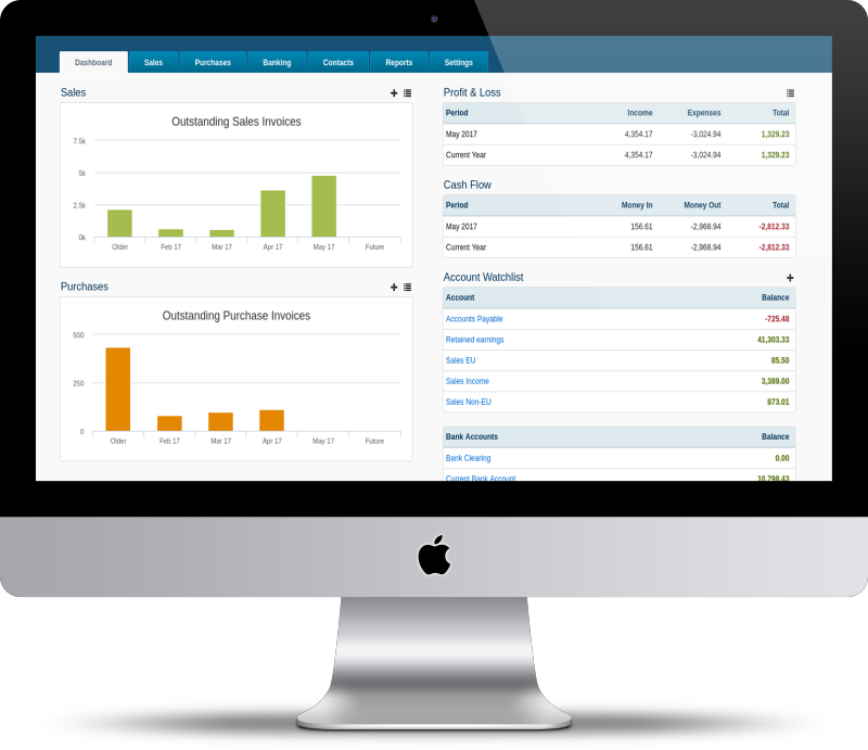 AccountsPortal Online Accounting Hero Dashboard