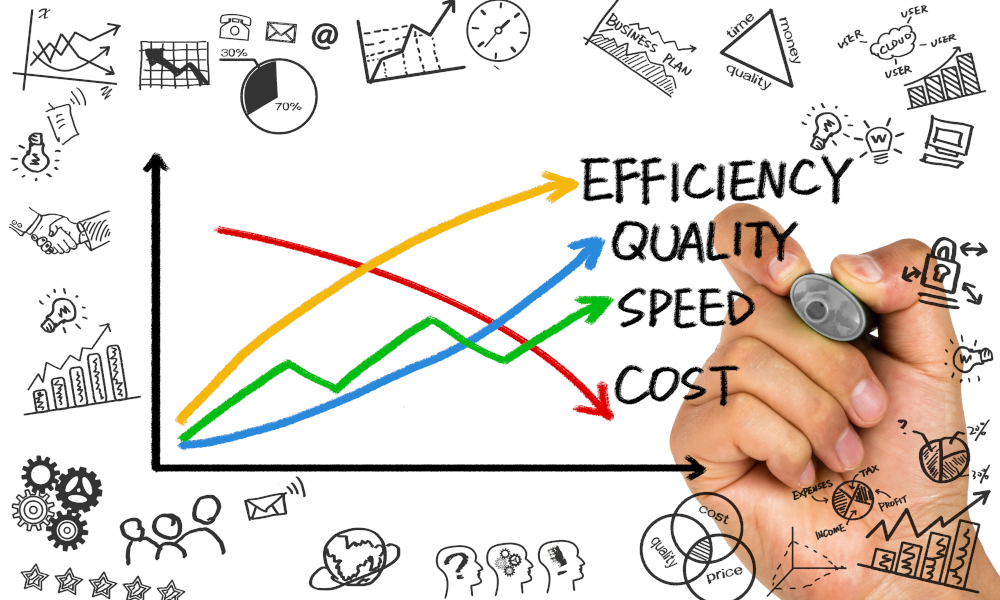 6 Ways to Improve Your Business' Efficiency