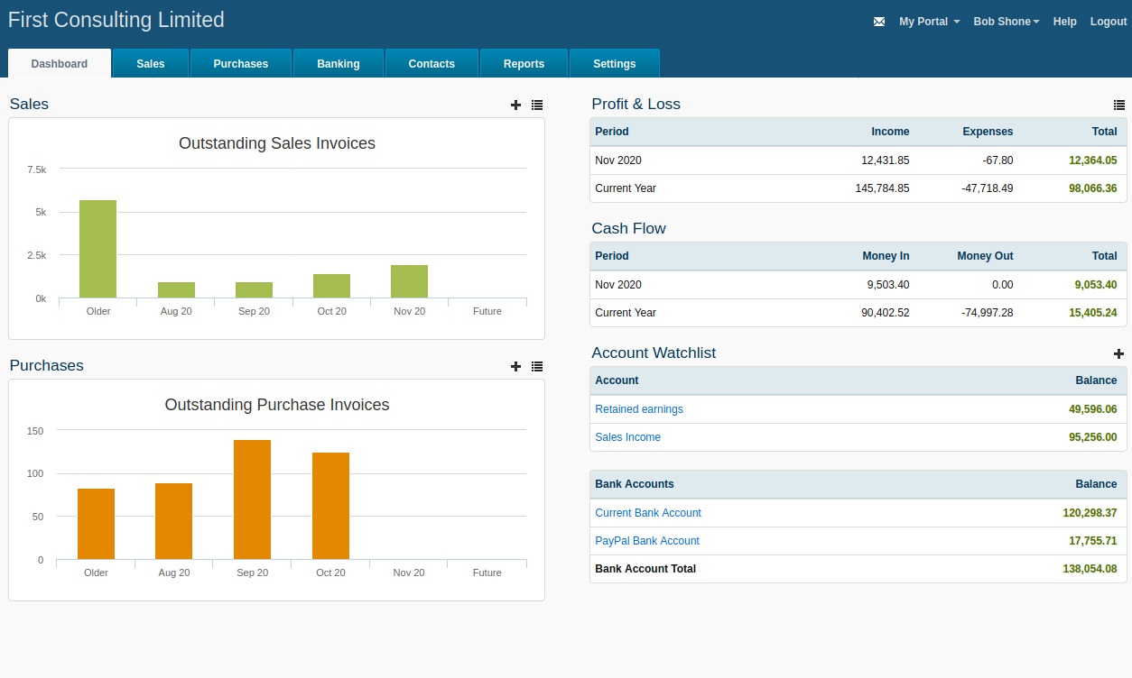 An Introduction to Accounting Dashboards